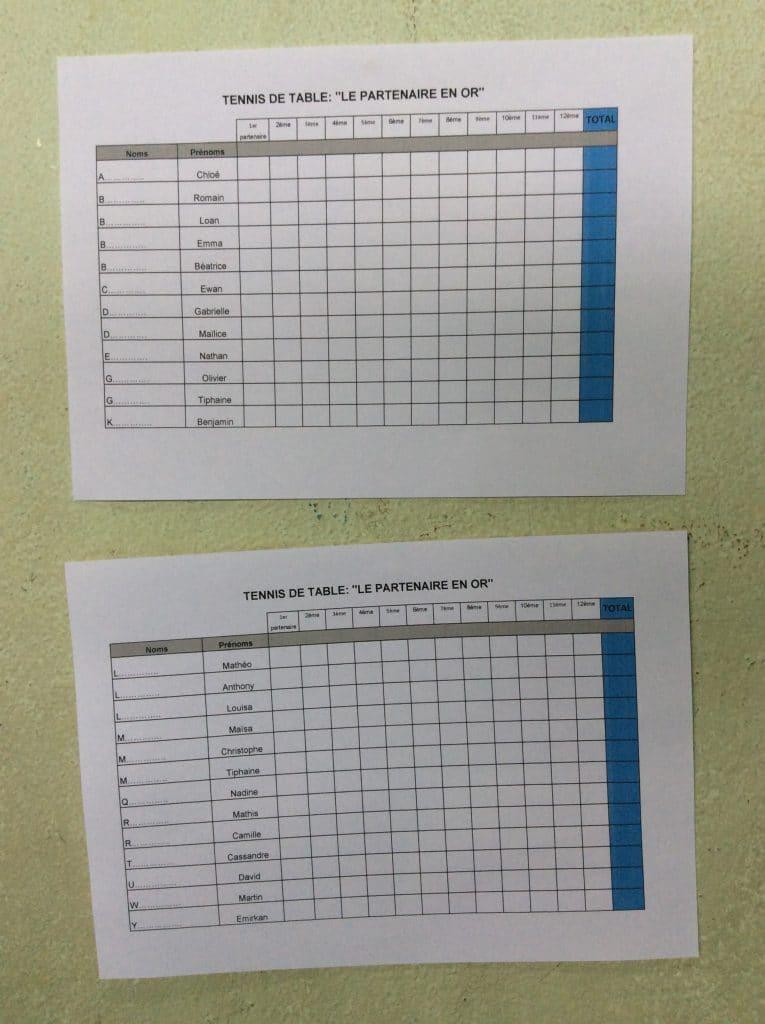 2 fiches recueil de resultats tennis de table