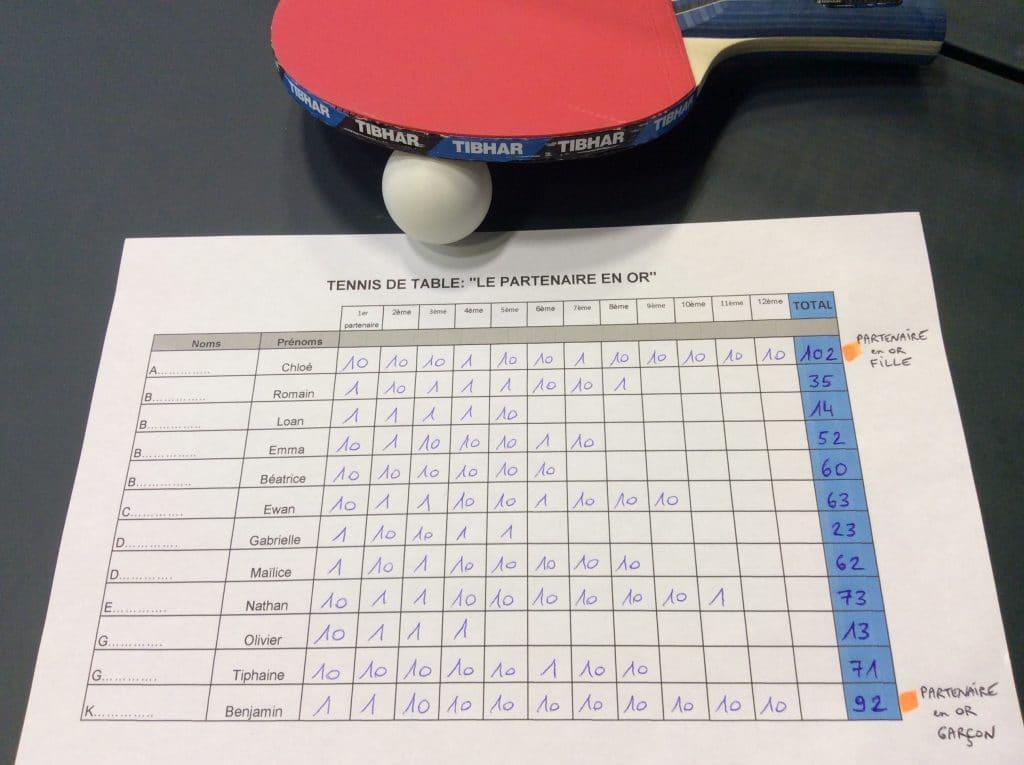 Quel Echauffement Proposer En Tennis De Table En Eps Au Lycee