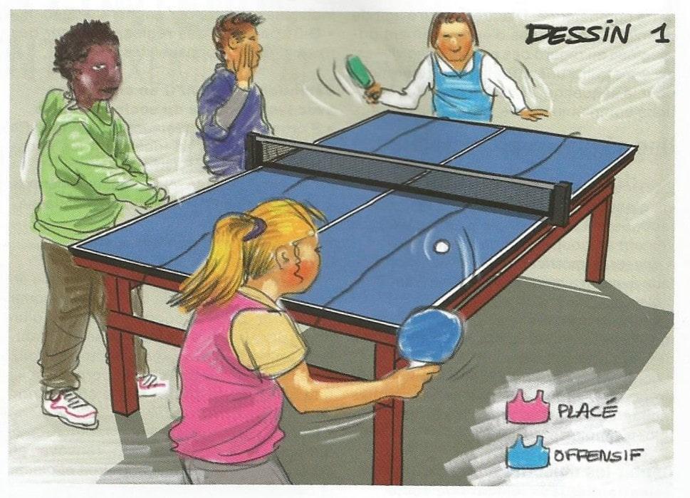 Projet de jeu tennis de table