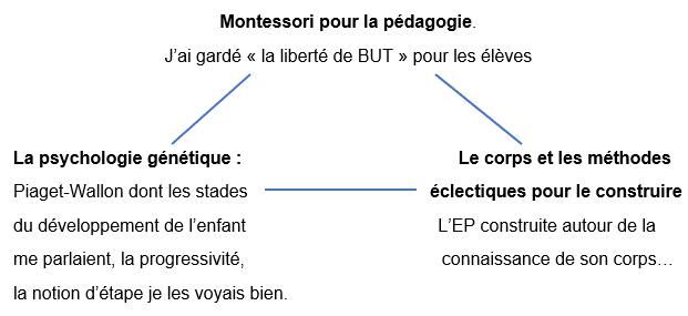 EPS Montessori